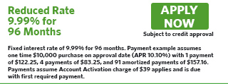 Reduced Rate 9.99% for 96 Months